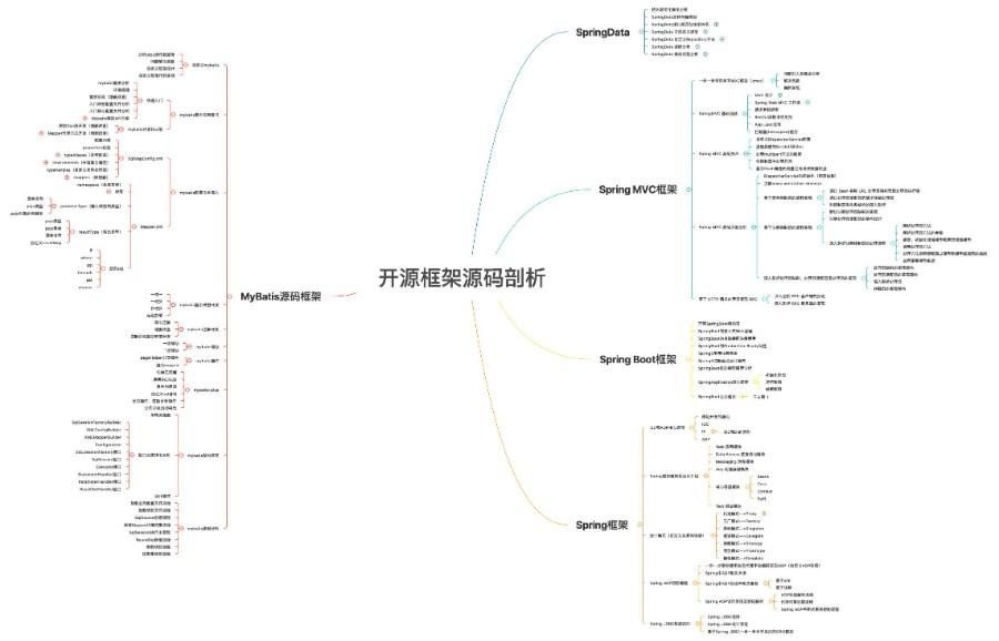 开源框架源码剖析.jpg